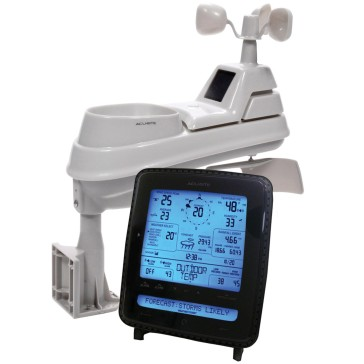 AcuRite 01500 Wireless Weather Station