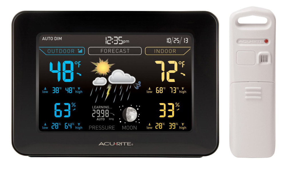 Comparison of Digital AcuRite Weather Station NWC
