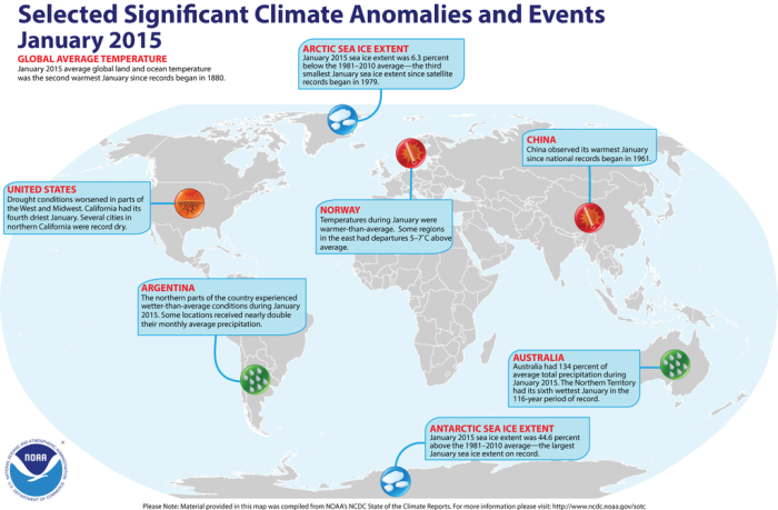Climate Anaomalies January 2015
