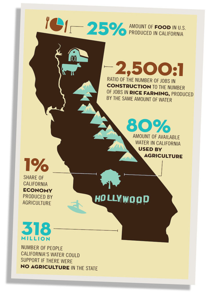 takepart_CAdrought_07f
