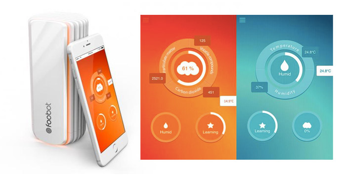 Foobot Air Quality Monitor with Wi-Fi