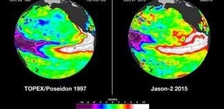 El Niño abnormal heat in eastern parts of the Pacific