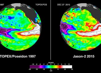 El Niño abnormal heat in eastern parts of the Pacific