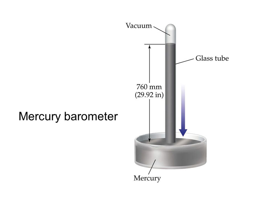 mercury baromether