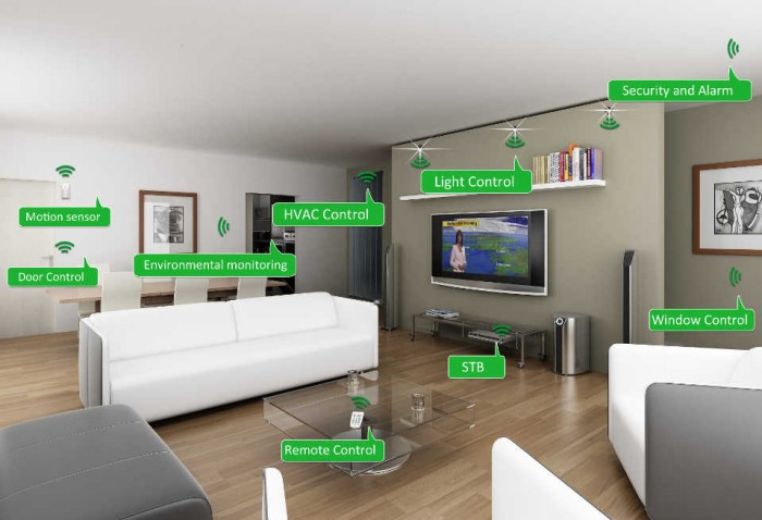 a living room showing possible home automation applications with nfc tag