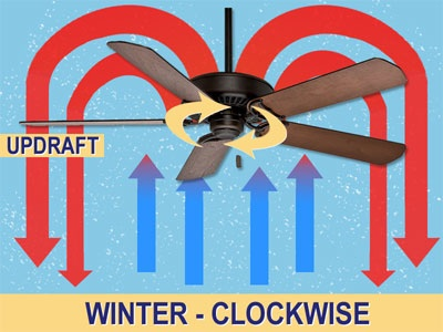 ceiling fan for winter